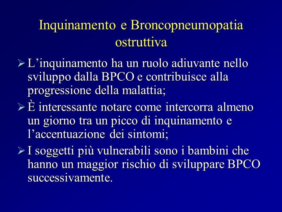 Inquinamento e Broncopneumopatia ostruttiva Linquinamento ha un ruolo adiuvante nello sviluppo dalla BPCO e contribuisce alla progressione della malat
