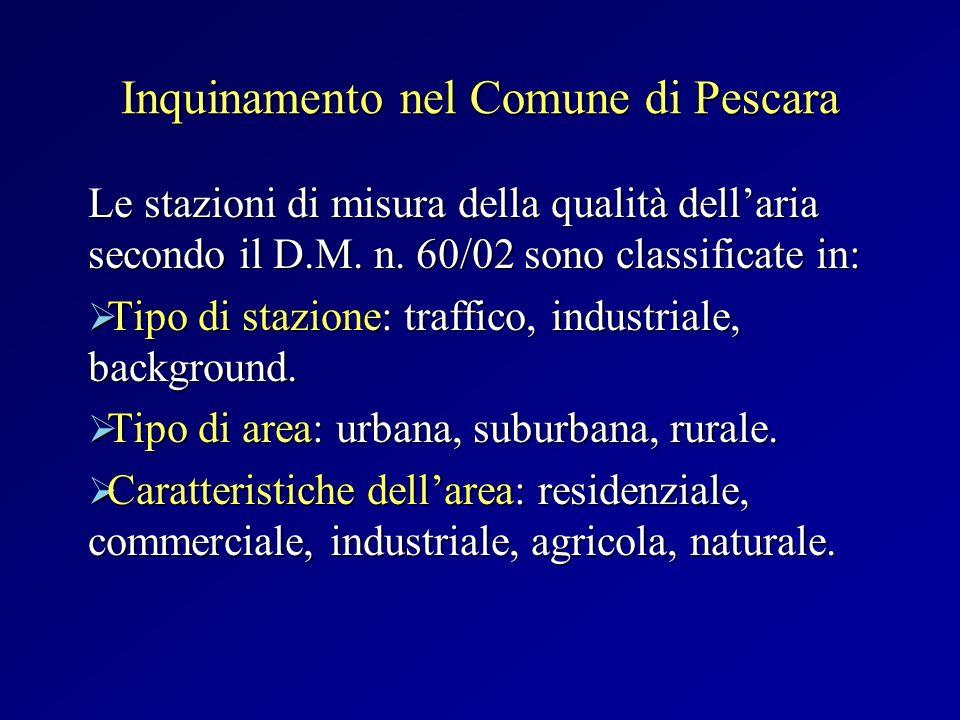 Inquinamento nel Comune di Pescara Le stazioni di misura della qualità dellaria secondo il D.M. n. 60/02 sono classificate in: Tipo di stazione: traff