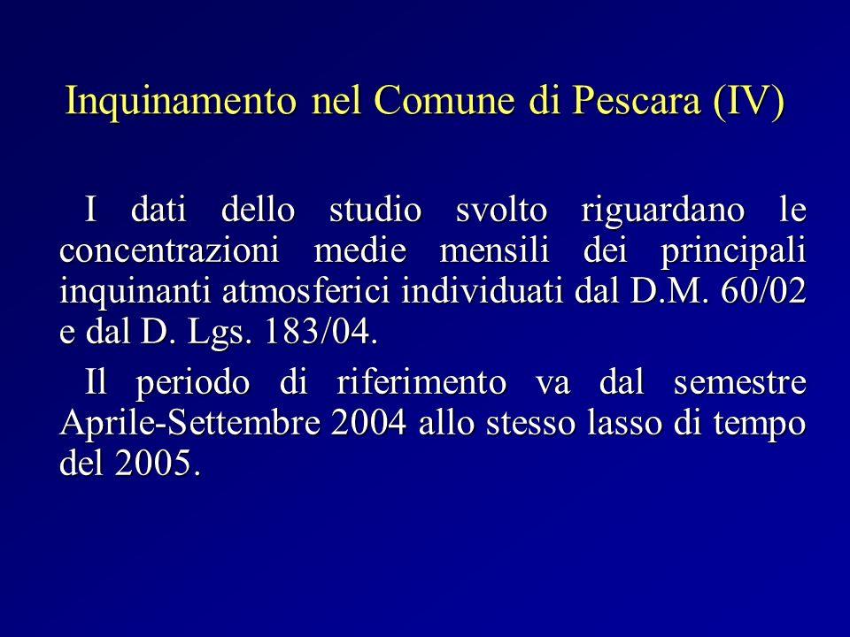Inquinamento nel Comune di Pescara (IV) I dati dello studio svolto riguardano le concentrazioni medie mensili dei principali inquinanti atmosferici in