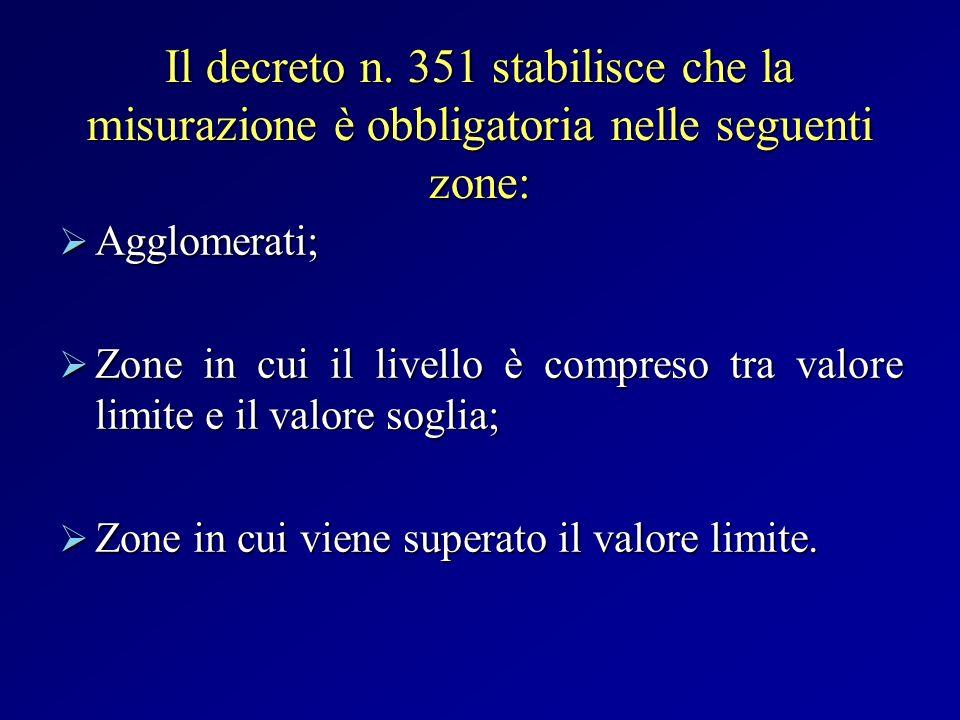 Il decreto n. 351 stabilisce che la misurazione è obbligatoria nelle seguenti zone: Agglomerati; Agglomerati; Zone in cui il livello è compreso tra va