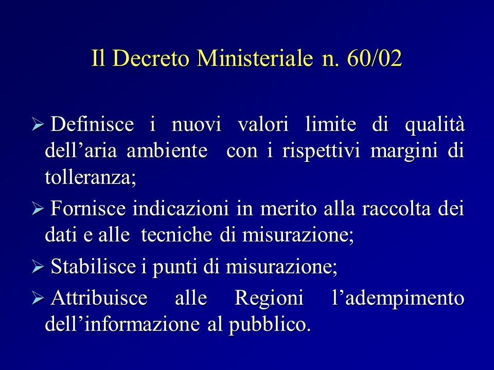 Il Decreto Ministeriale n. 60/02 Definisce i nuovi valori limite di qualità dellaria ambiente con i rispettivi margini di tolleranza; Definisce i nuov