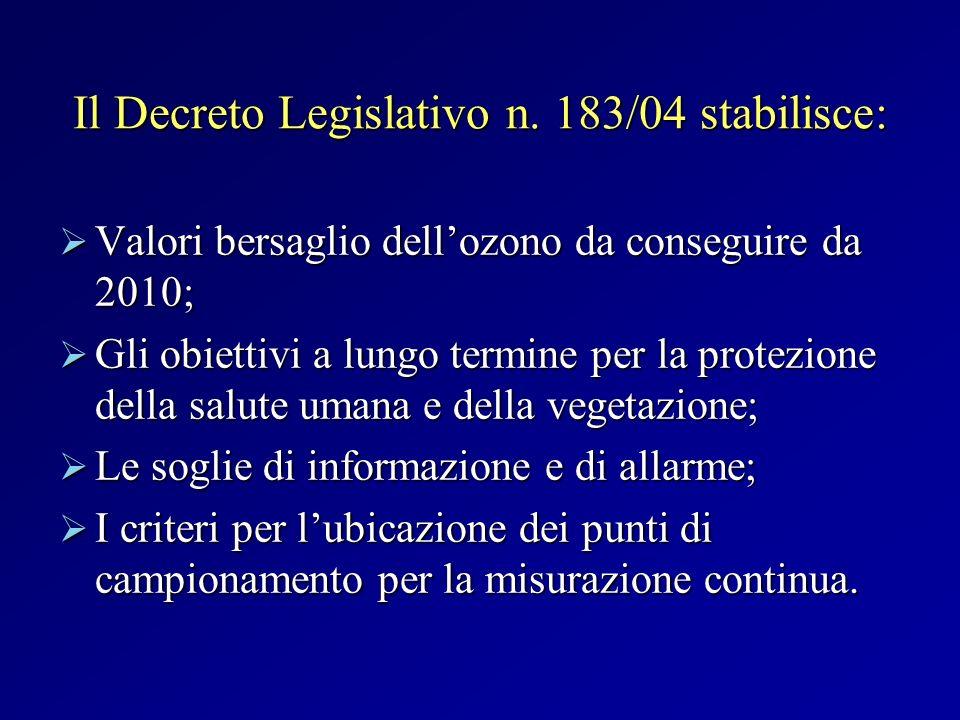 Il Decreto Legislativo n. 183/04 stabilisce: Valori bersaglio dellozono da conseguire da 2010; Valori bersaglio dellozono da conseguire da 2010; Gli o