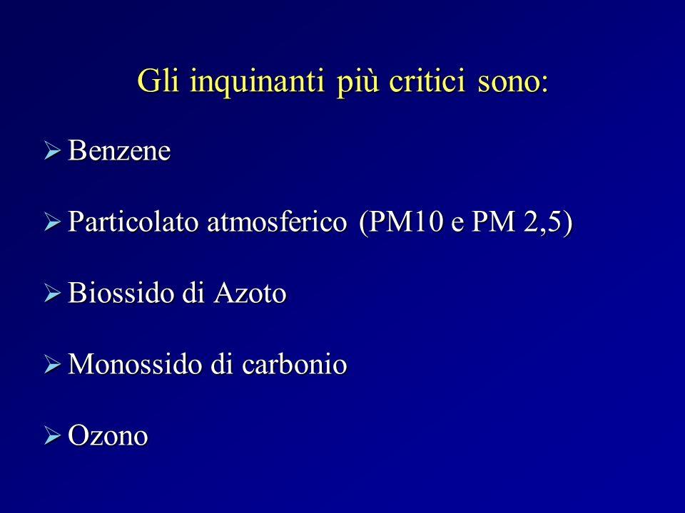 Gli inquinanti più critici sono: Benzene Benzene Particolato atmosferico (PM10 e PM 2,5) Particolato atmosferico (PM10 e PM 2,5) Biossido di Azoto Bio