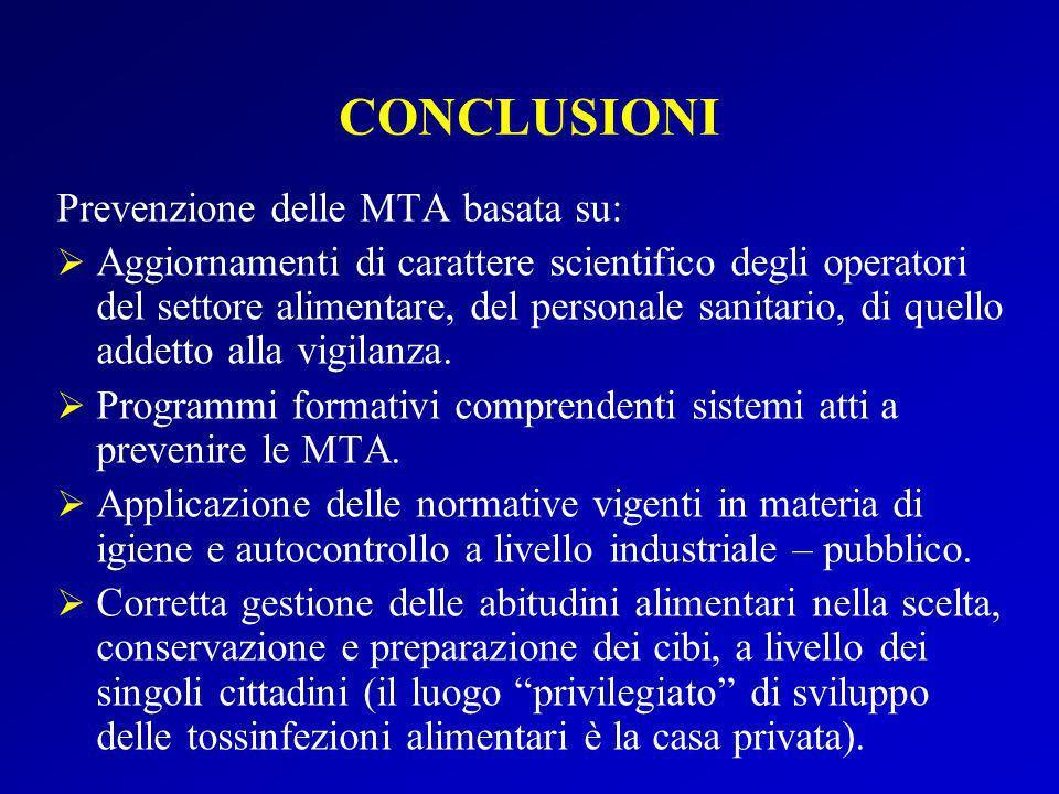 Prevenzione delle MTA basata su: Aggiornamenti di carattere scientifico degli operatori del settore alimentare, del personale sanitario, di quello add