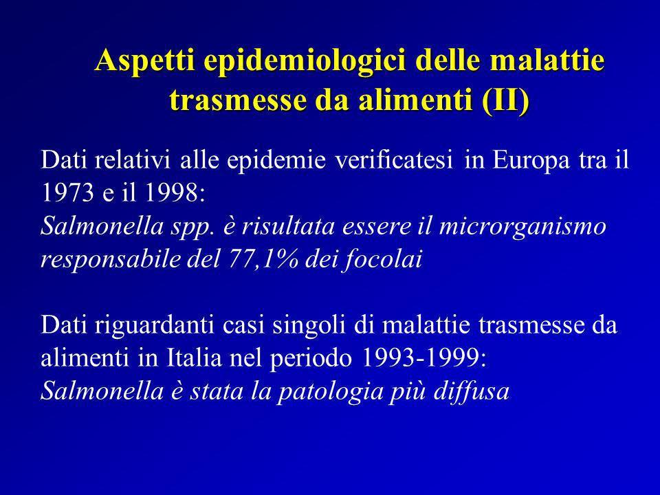 Dati relativi alle epidemie verificatesi in Europa tra il 1973 e il 1998: Salmonella spp. è risultata essere il microrganismo responsabile del 77,1% d