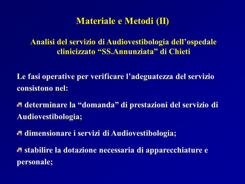 Analisi del servizio di Audiovestibologia dellospedale clinicizzato SS.Annunziata di Chieti Le fasi operative per verificare ladeguatezza del servizio