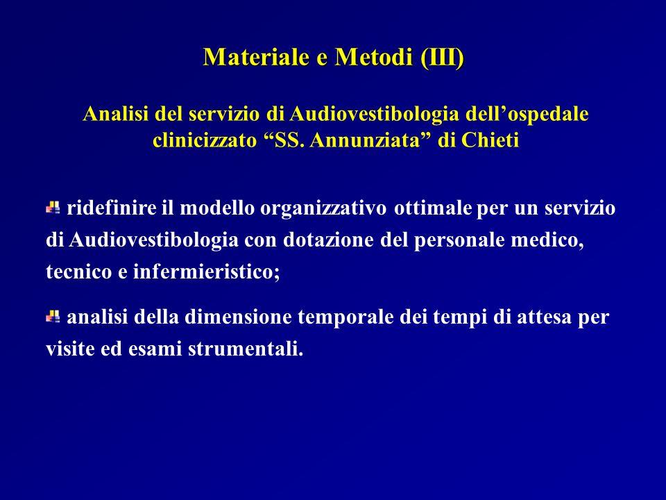 Analisi del servizio di Audiovestibologia dellospedale clinicizzato SS. Annunziata di Chieti ridefinire il modello organizzativo ottimale per un servi
