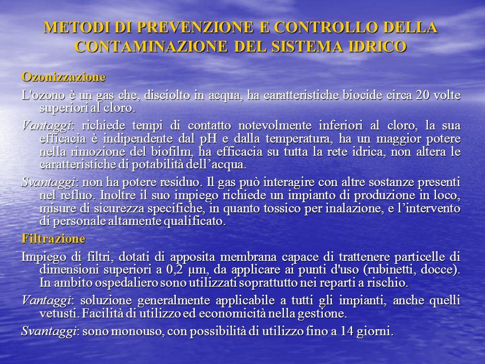 METODI DI PREVENZIONE E CONTROLLO DELLA CONTAMINAZIONE DEL SISTEMA IDRICO Lampade a raggi ultravioletti La luce ultravioletta inattiva i batteri inter