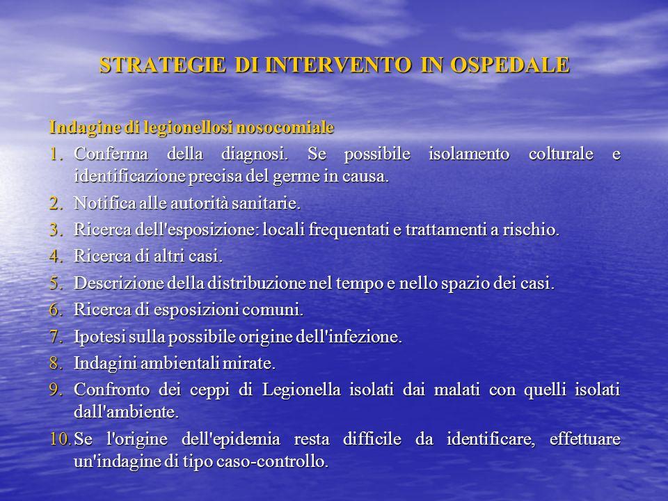 STRATEGIE DI INTERVENTO IN OSPEDALE Definizione di infezione nosocomiale Si definisce caso accertato di legionellosi nosocomiale un caso confermato me