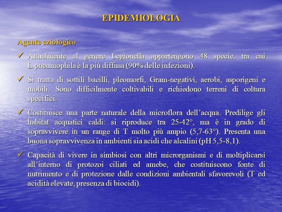 NORMATIVA ITALIANA 1. Linee guida per la prevenzione e il controllo della legionellosi. 4 aprile 2000; 2. DPR n. 236: Attuazione della direttiva 80/77
