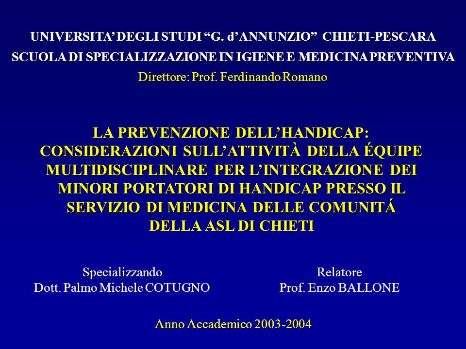 Specializzando Dott. Palmo Michele COTUGNO UNIVERSITA DEGLI STUDI G. dANNUNZIO CHIETI-PESCARA SCUOLA DI SPECIALIZZAZIONE IN IGIENE E MEDICINA PREVENTI
