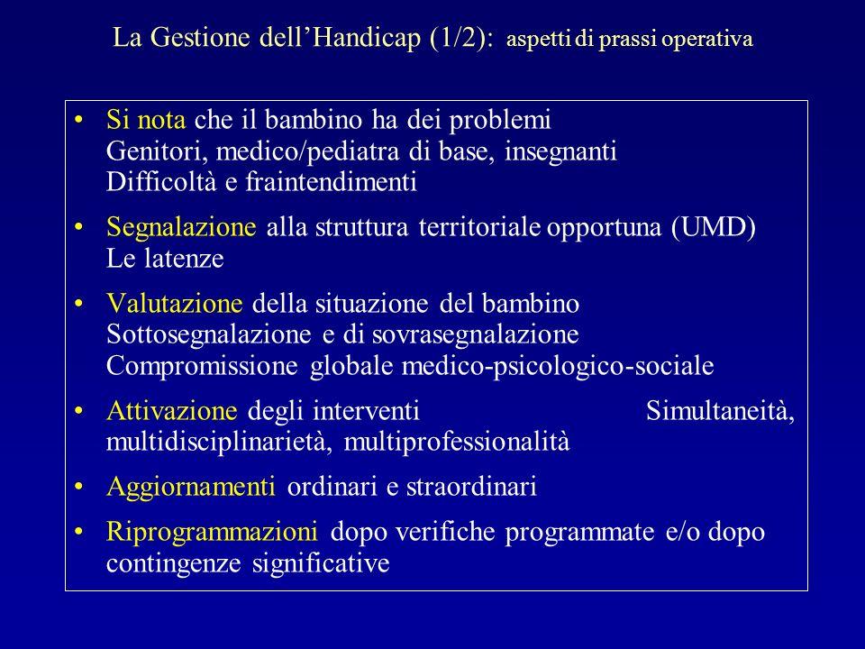 La Gestione dellHandicap (1/2): aspetti di prassi operativa Si nota che il bambino ha dei problemi Genitori, medico/pediatra di base, insegnanti Diffi