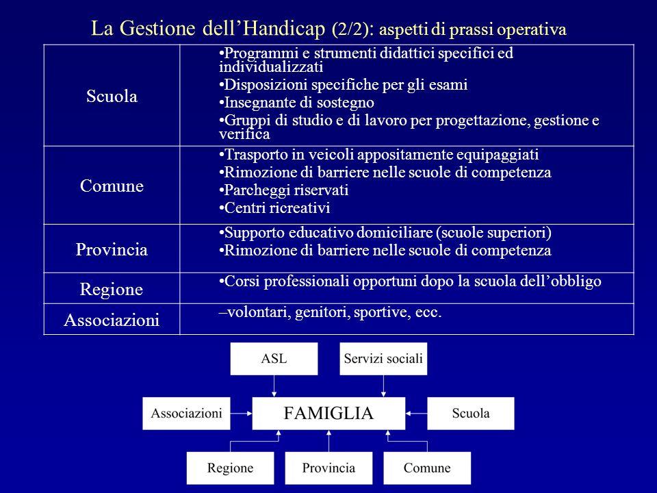 La Gestione dellHandicap (2/2) : aspetti di prassi operativa Scuola Programmi e strumenti didattici specifici ed individualizzati Disposizioni specifi
