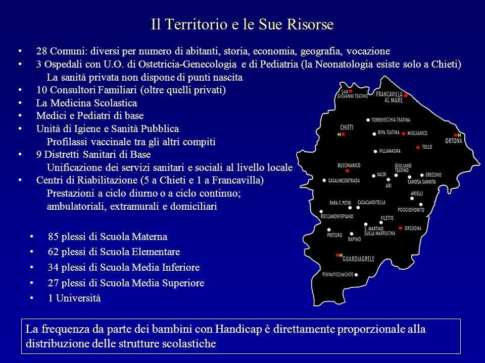 Il Territorio e le Sue Risorse 28 Comuni: diversi per numero di abitanti, storia, economia, geografia, vocazione 3 Ospedali con U.O. di Ostetricia-Gen