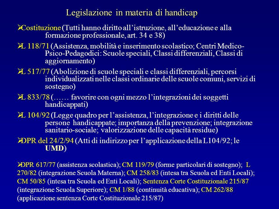 Costituzione (Tutti hanno diritto allistruzione, alleducazione e alla formazione professionale, art. 34 e 38) L 118/71 (Assistenza, mobilità e inserim