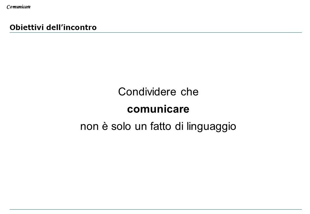 Comunicare Francesco Cardamone Tutto ciò che si può in qualche modo pensare, può essere pensato in modo chiaro. Tutto ciò che può essere detto, può es