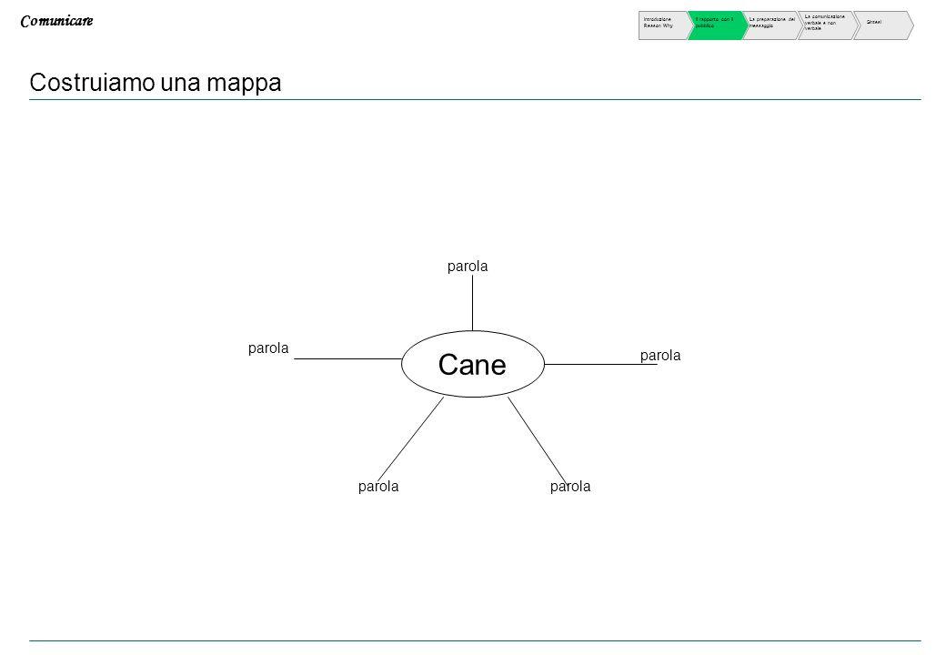 Comunicare Costruiamo una mappa Cane