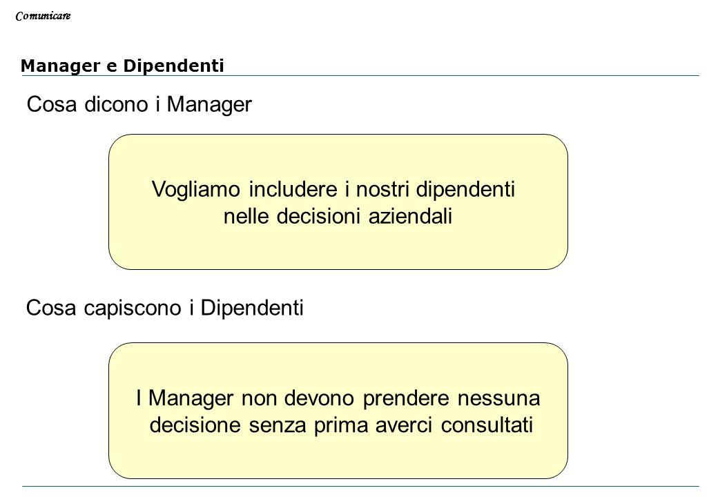 Comunicare Manager e Dipendenti Cosa dicono i Manager Cosa capiscono i Dipendenti Vogliamo che i nostri dipendenti scelgano da soli quello che voglion