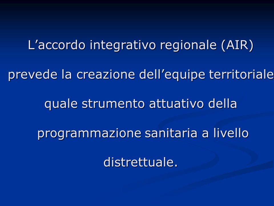 Laccordo integrativo regionale (AIR) prevede la creazione dellequipe territoriale quale strumento attuativo della programmazione sanitaria a livello d
