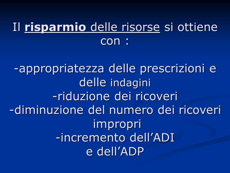 Il risparmio delle risorse si ottiene con : -appropriatezza delle prescrizioni e delle indagini -riduzione dei ricoveri -diminuzione del numero dei ricoveri impropri -incremento dellADI e dellADP