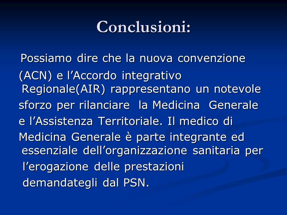Conclusioni: Possiamo dire che la nuova convenzione Possiamo dire che la nuova convenzione (ACN) e lAccordo integrativo Regionale(AIR) rappresentano un notevole (ACN) e lAccordo integrativo Regionale(AIR) rappresentano un notevole sforzo per rilanciare la Medicina Generale sforzo per rilanciare la Medicina Generale e lAssistenza Territoriale.