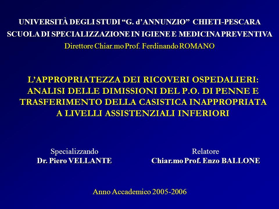 LAPPROPRIATEZZA DEI RICOVERI OSPEDALIERI: ANALISI DELLE DIMISSIONI DEL P.O. DI PENNE E TRASFERIMENTO DELLA CASISTICA INAPPROPRIATA A LIVELLI ASSISTENZ