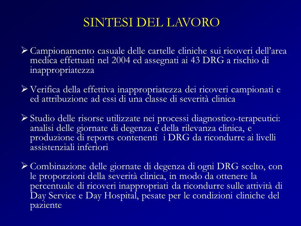 Campionamento casuale delle cartelle cliniche sui ricoveri dellarea medica effettuati nel 2004 ed assegnati ai 43 DRG a rischio di inappropriatezza Ve