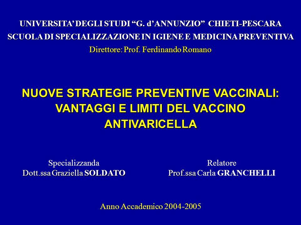 VARIAZIONE DEL NUMERO DI CASI DI VARICELLA PER ANNO DALLINIZIO DELLA VACCINAZIONE E PER CLASSI DI ETA Vaccinazione 80% 1° anno di vita + vaccinazione 50% 12° anno di vita Vaccinazione 80% 1° anno di vita