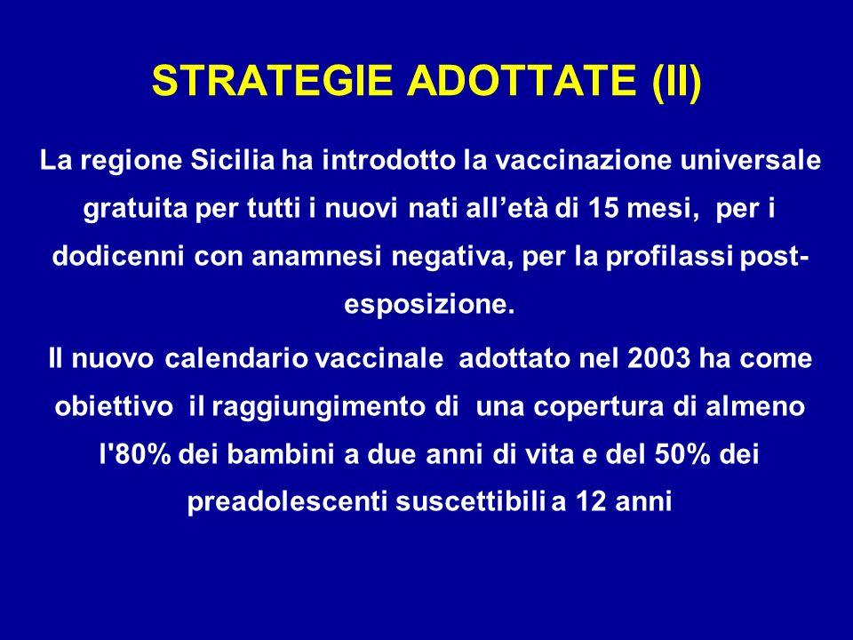 La regione Sicilia ha introdotto la vaccinazione universale gratuita per tutti i nuovi nati alletà di 15 mesi, per i dodicenni con anamnesi negativa,