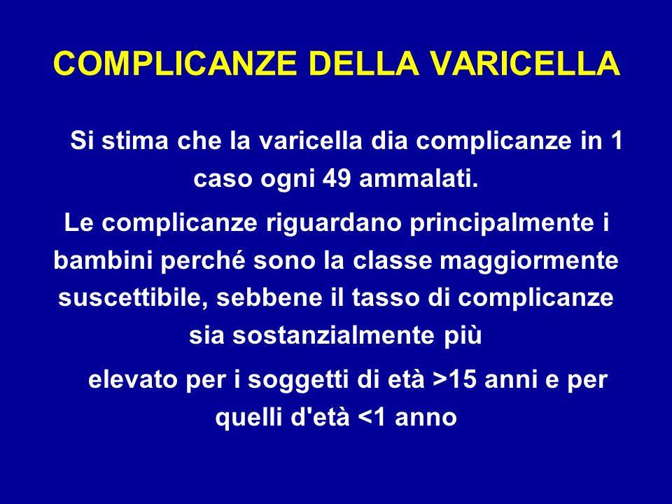 Le complicanze nei bambini sani riguardano il 3-5% degli ammalati Riportando tale dato ai casi di varicella stimati nella classe 0-14 anni (400.000 casi) si può calcolare che ogni anno si registrano in Italia circa 20.000 complicanze da varicella in questa fascia d età COMPLICANZE DELLA VARICELLA (II)