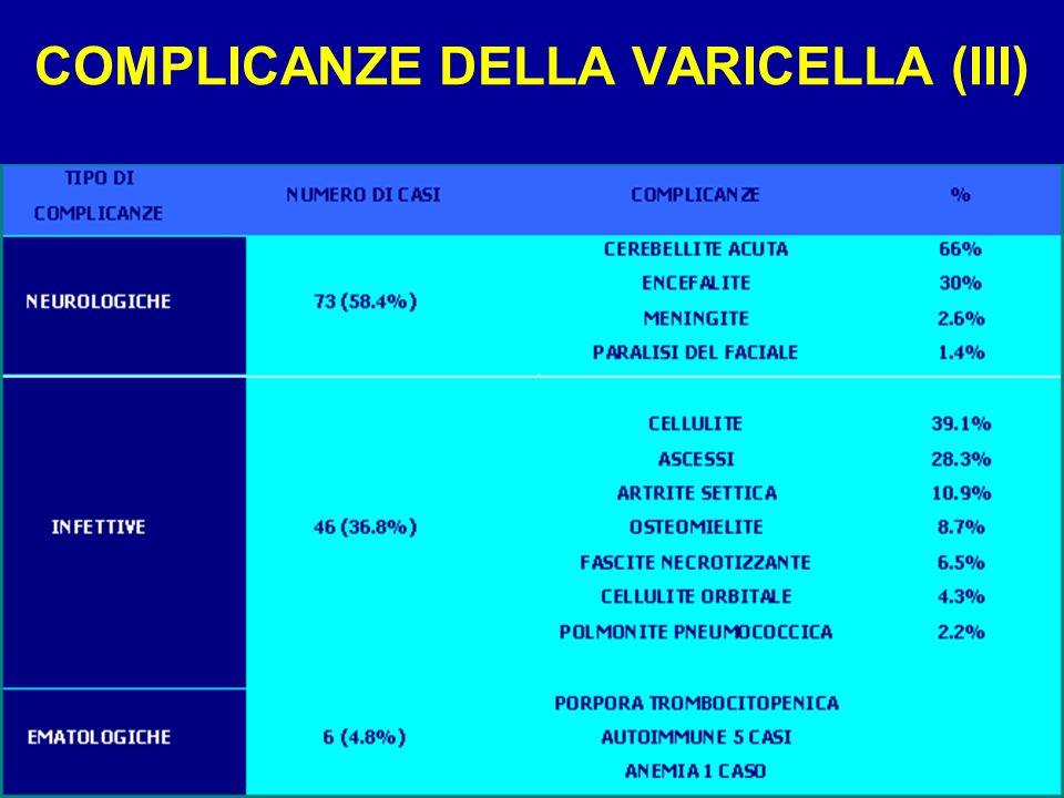 COMPLICANZE DELLA VARICELLA (III)