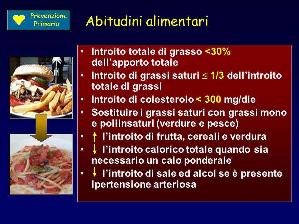 Abitudini alimentari Introito totale di grasso <30% dellapporto totale Introito di grassi saturi 1/3 dellintroito totale di grassi Introito di coleste