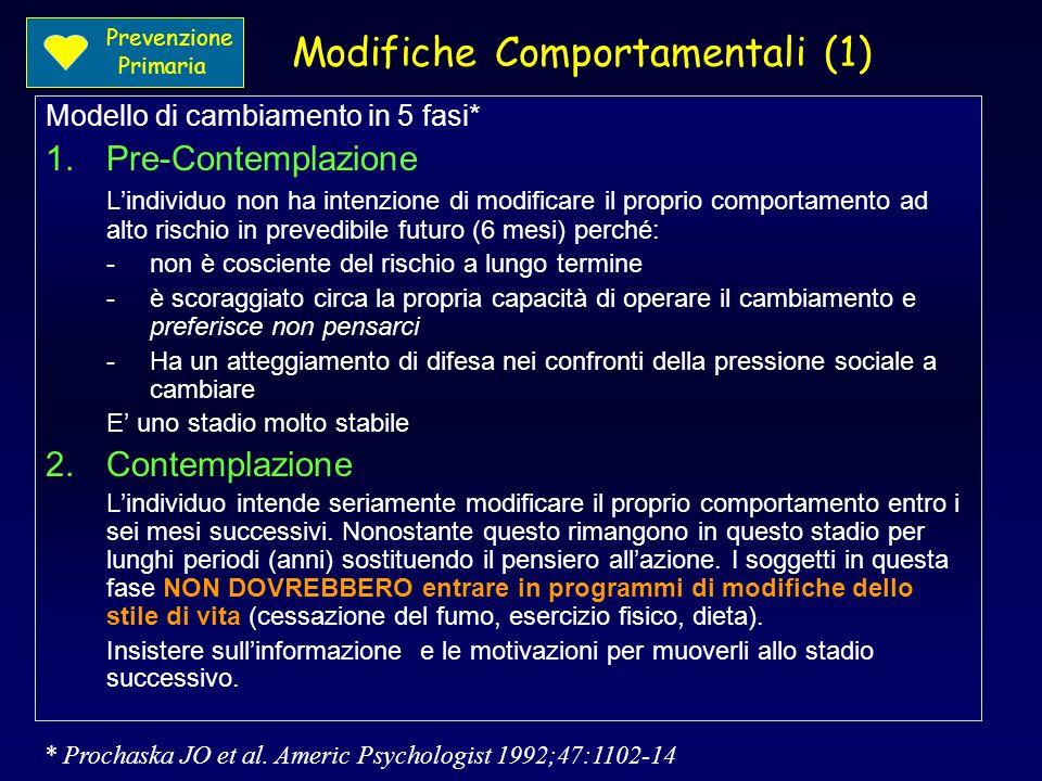 Modifiche Comportamentali (1) Modello di cambiamento in 5 fasi* 1.Pre-Contemplazione Lindividuo non ha intenzione di modificare il proprio comportamen