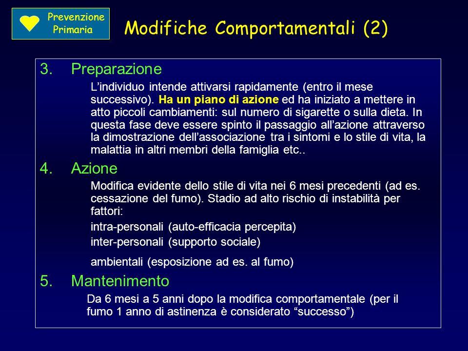 Modifiche Comportamentali (2) 3.Preparazione Lindividuo intende attivarsi rapidamente (entro il mese successivo). Ha un piano di azione ed ha iniziato
