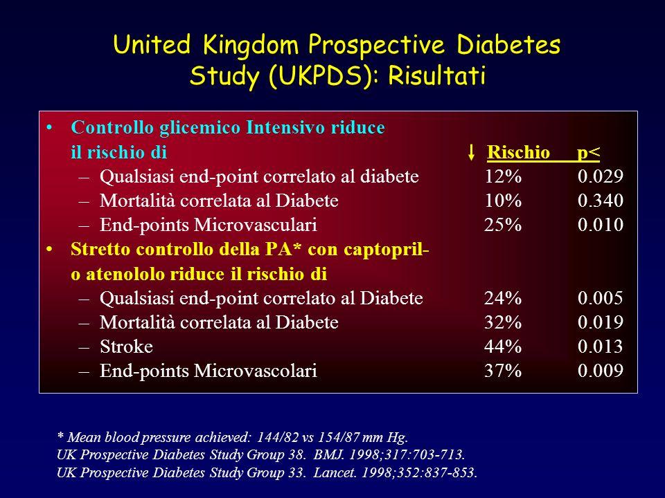 United Kingdom Prospective Diabetes Study (UKPDS): Risultati Controllo glicemico Intensivo riduce il rischio di Rischio p< –Qualsiasi end-point correl
