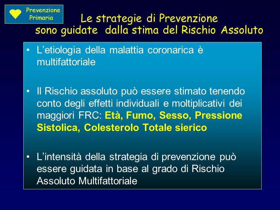 Le strategie di Prevenzione sono guidate dalla stima del Rischio Assoluto Letiologia della malattia coronarica è multifattoriale Il Rischio assoluto p