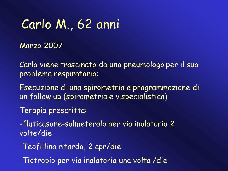 Carlo M., 62 anni Marzo 2007 Carlo viene trascinato da uno pneumologo per il suo problema respiratorio: Esecuzione di una spirometria e programmazione