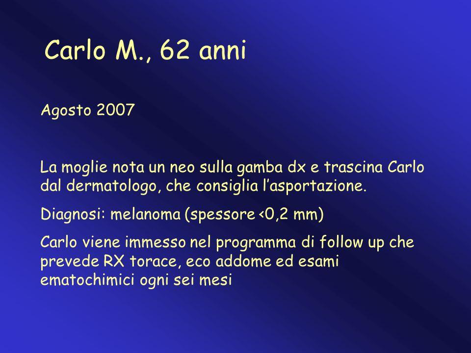 Carlo M., 62 anni Agosto 2007 La moglie nota un neo sulla gamba dx e trascina Carlo dal dermatologo, che consiglia lasportazione. Diagnosi: melanoma (