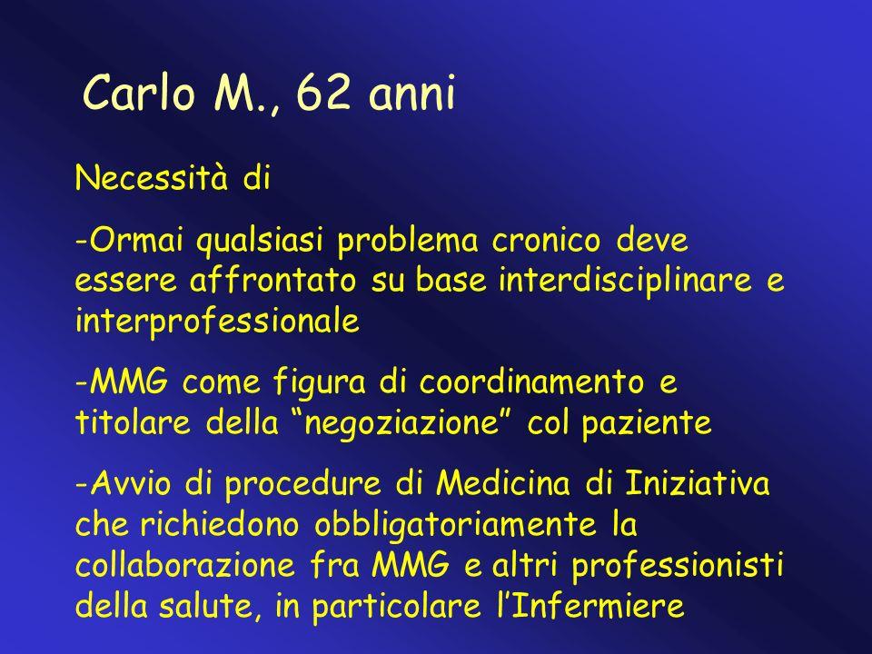 Carlo M., 62 anni Necessità di -Ormai qualsiasi problema cronico deve essere affrontato su base interdisciplinare e interprofessionale -MMG come figur