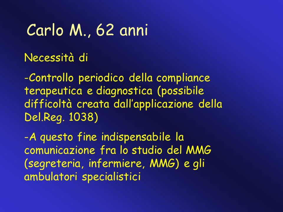 Carlo M., 62 anni Necessità di -Controllo periodico della compliance terapeutica e diagnostica (possibile difficoltà creata dallapplicazione della Del