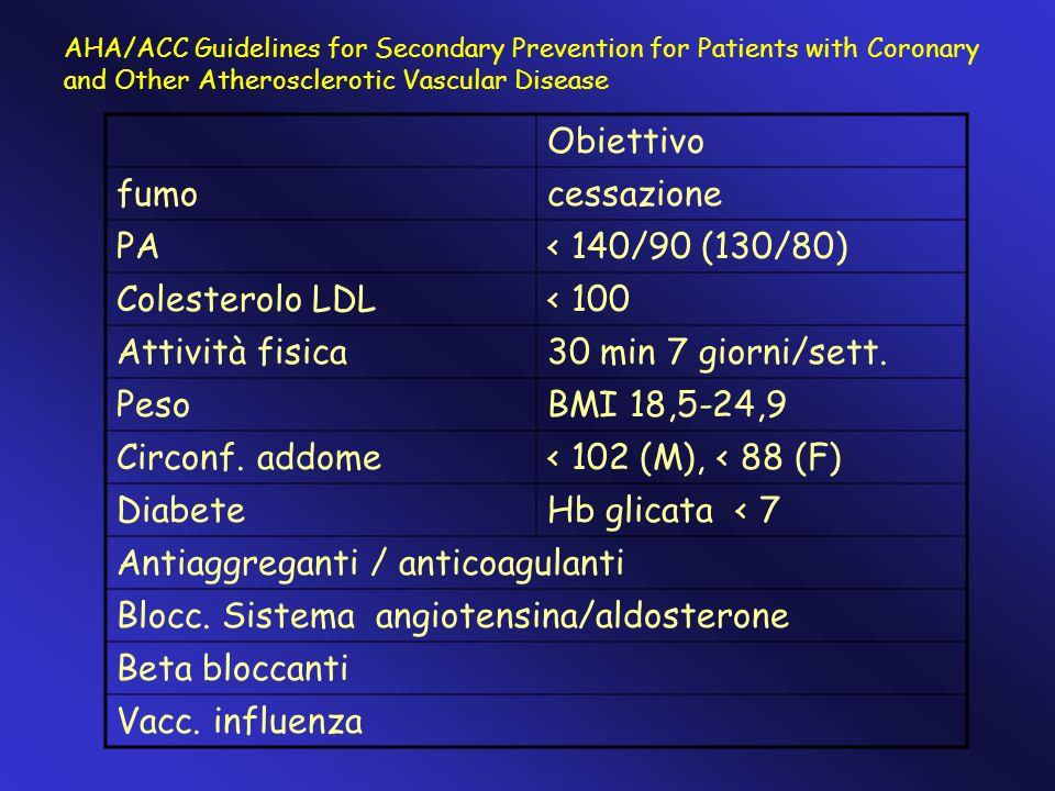 Obiettivo fumocessazione PA< 140/90 (130/80) Colesterolo LDL< 100 Attività fisica30 min 7 giorni/sett. PesoBMI 18,5-24,9 Circonf. addome< 102 (M), < 8