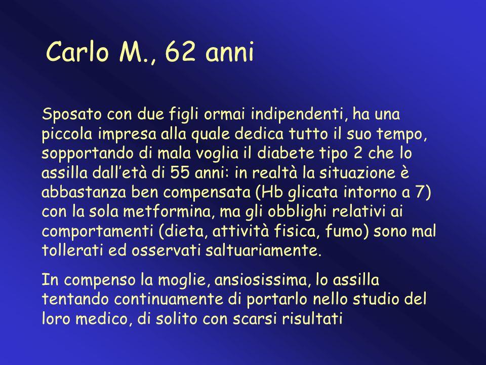 Carlo M., 62 anni Dicembre 2006: -20 sigarette/die -BMI 31 -Circonferenza addominale 110 -Attività fisica praticamente assente -Metformina 1 g/die assunta saltuariamente -BPCO lieve: trattamento delle riacutizzazioni.