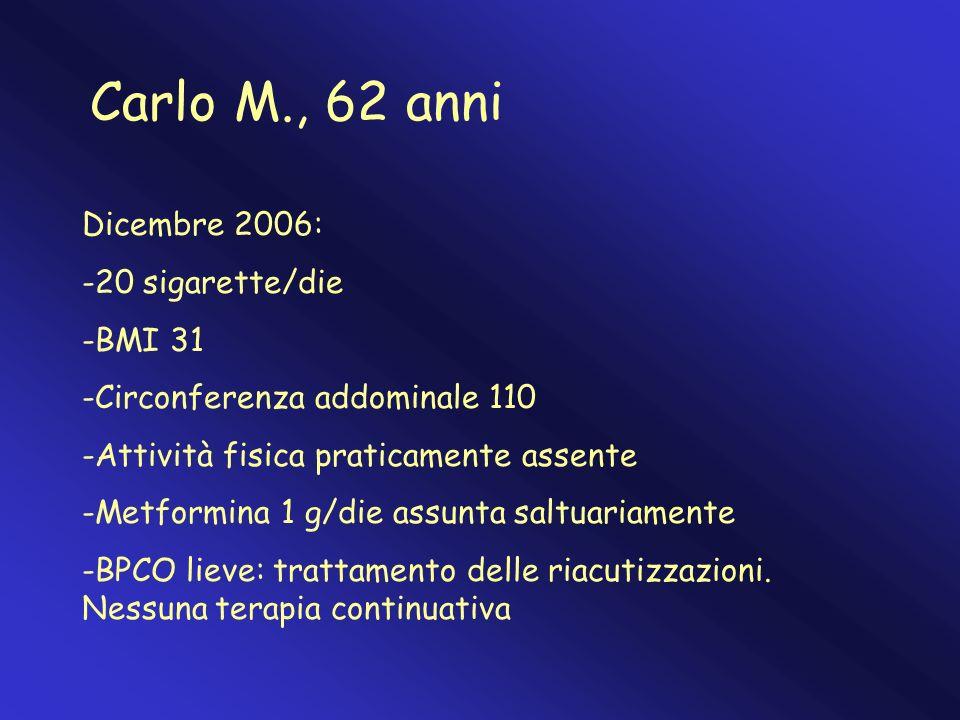 Carlo M., 62 anni Dicembre 2006: -20 sigarette/die -BMI 31 -Circonferenza addominale 110 -Attività fisica praticamente assente -Metformina 1 g/die ass