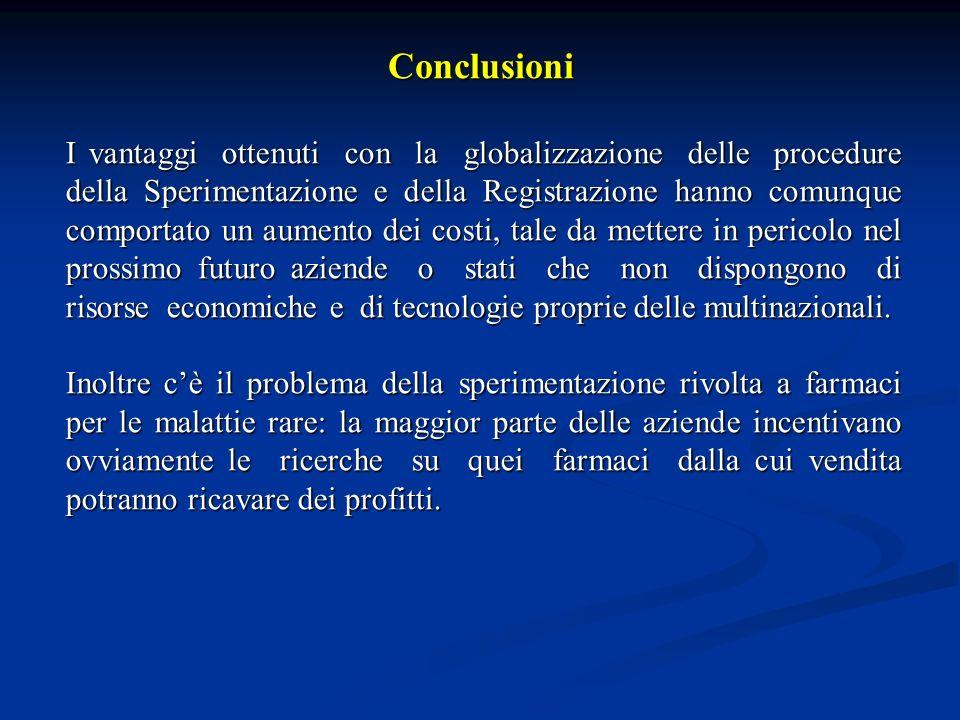 Conclusioni I vantaggi ottenuti con la globalizzazione delle procedure della Sperimentazione e della Registrazione hanno comunque comportato un aument