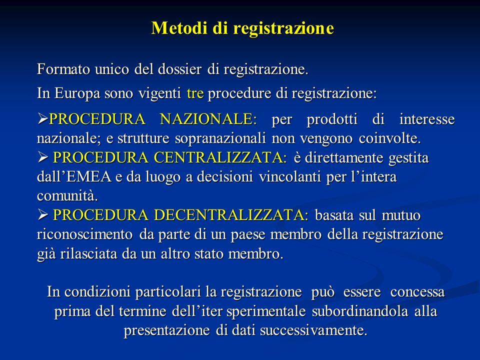 Sviluppo preclinico e clinico di un farmaco FASI PRECLINICHE: tappe precedenti limpiego sulluomo.