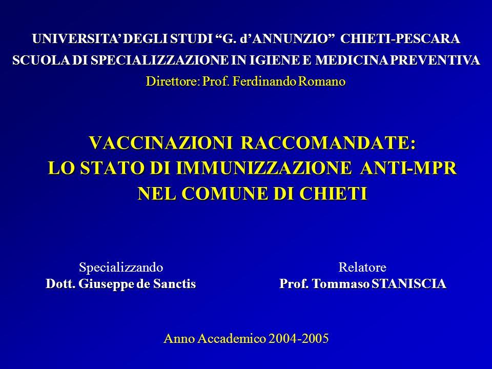 Percentuale di bambini vaccinati contro il morbillo entro i 24 mesi di età.