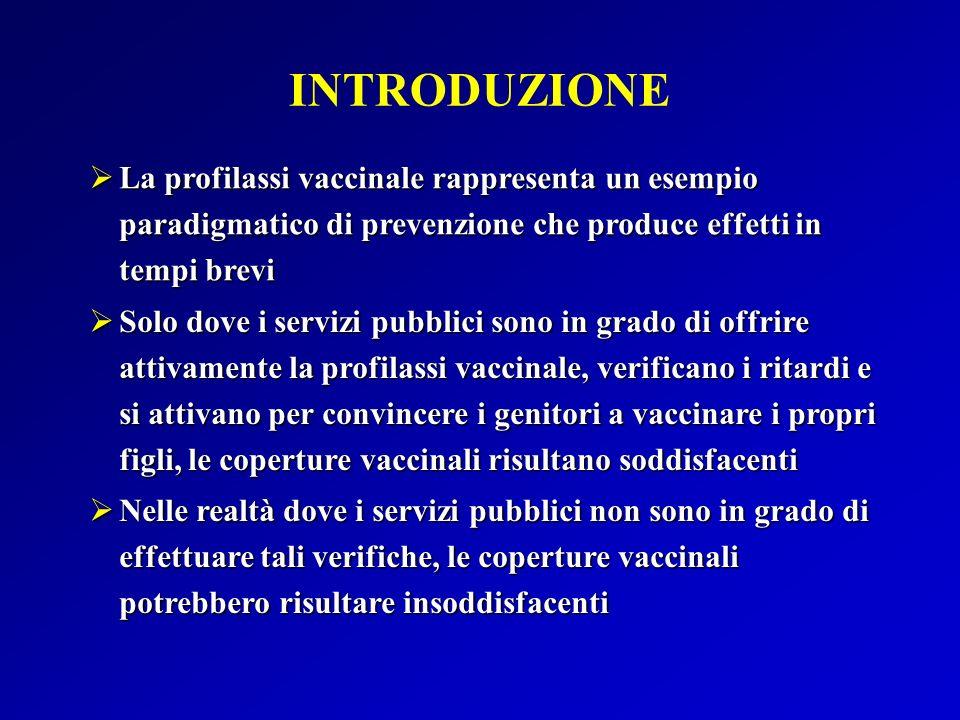 < 50% 50-75% >75% Copertura vaccinale per MPR/Morbillo ICONA 1998 e 2003 2003