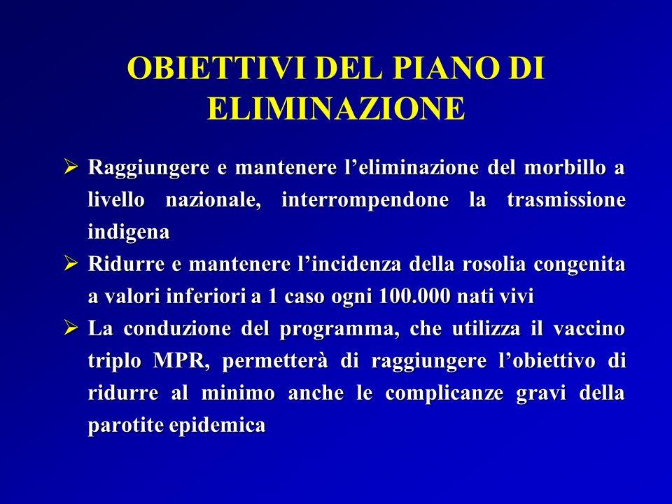 Obiettivo 1- Regione Abruzzo (entro il 2007): raggiungere e mantenere una copertura vaccinale media del 95% per una dose di MPR entro i 2 anni di vita, con coperture non inferiori al 90% in ogni Distretto CoortePopolazioneVaccinatiCoperture 200152749393,55% 200243340693,76% 2003* * a 18 mesi 43238889,81% Copertura vaccinale MPR a Chieti Risultati