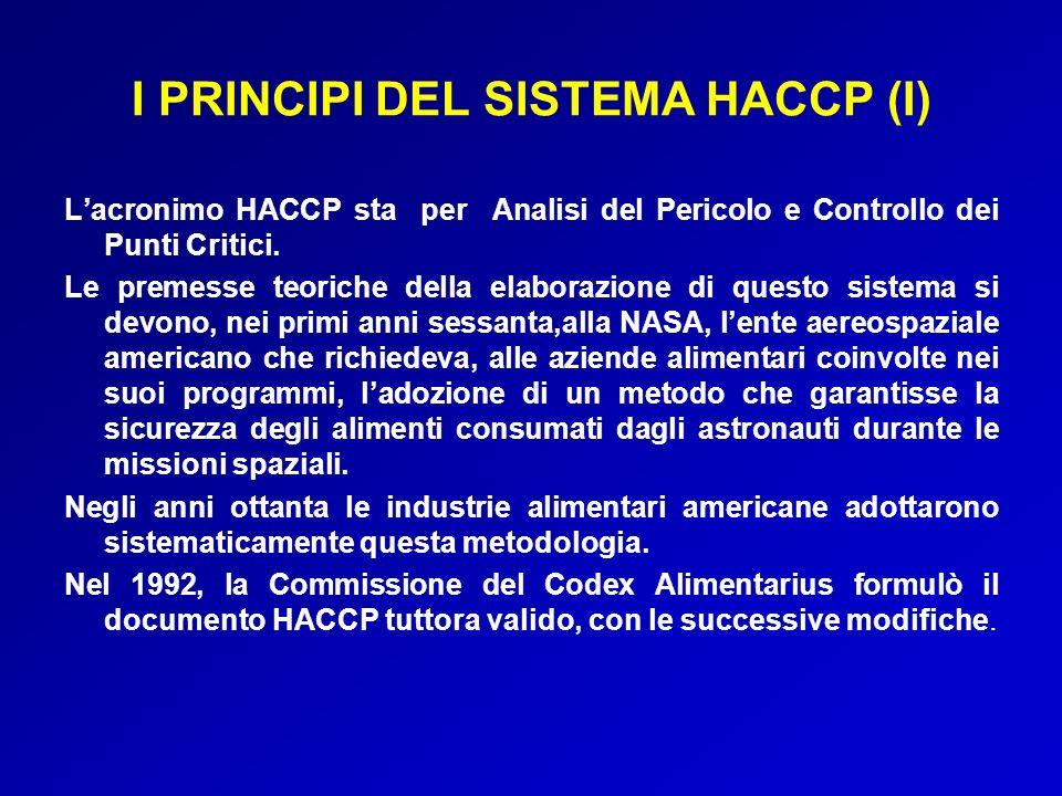 I PRINCIPI DEL SISTEMA HACCP (I) Lacronimo HACCP sta per Analisi del Pericolo e Controllo dei Punti Critici. Le premesse teoriche della elaborazione d
