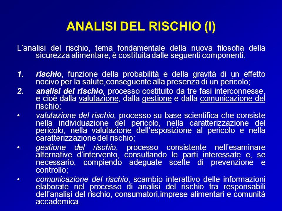 ANALISI DEL RISCHIO (I) Lanalisi del rischio, tema fondamentale della nuova filosofia della sicurezza alimentare, è costituita dalle seguenti componen